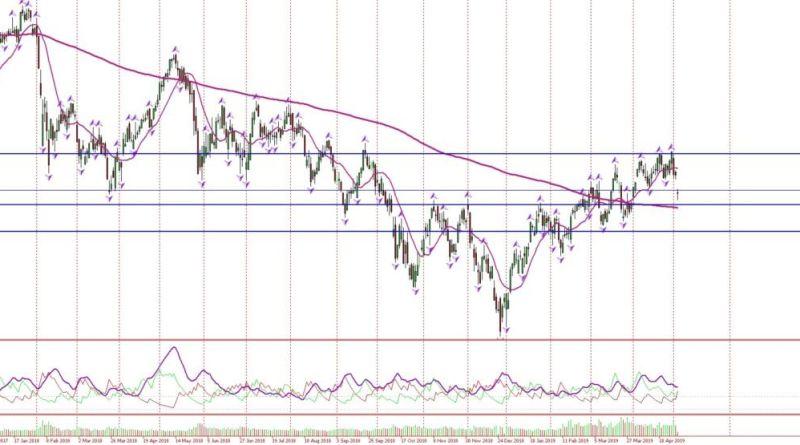 Nuevo gap en el IBEX 35