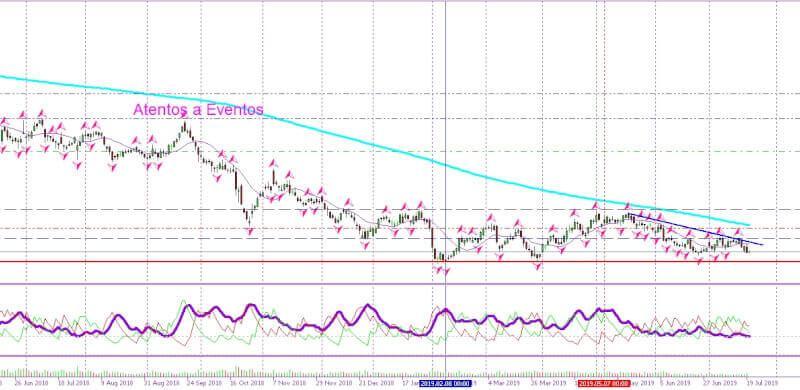 A Sabadell se le atraganta el euro por acción