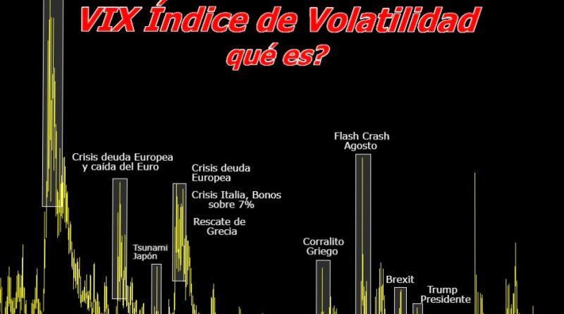 Como operar el VIX índice de Volatilidad