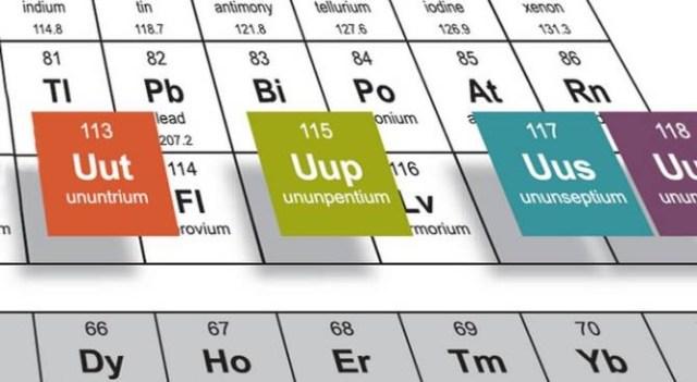Los elementos 113, 115, 117 y 118 pronto podrían cambiar sus nombres provisionales (ununtrium, ununpentium, ununseptium y ununoctium) por otros oficiales: nihonio, moscovio, tenesino y oganeso. (Foto: IUPAC)