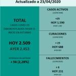 El coronavirus deja hoy 8 fallecidos en Asturias, 6 de ellos en residencias