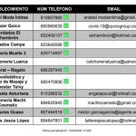 Programa 'Un adelanto a mi comercio', para ayudar a los negocios de Valdés