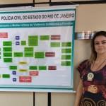 Delegacia de Arraial do Cabo ganha Núcleo de Atendimento à Mulher