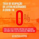 São Pedro da Aldeia zera taxa de ocupação de leitos reservados à Covid-19
