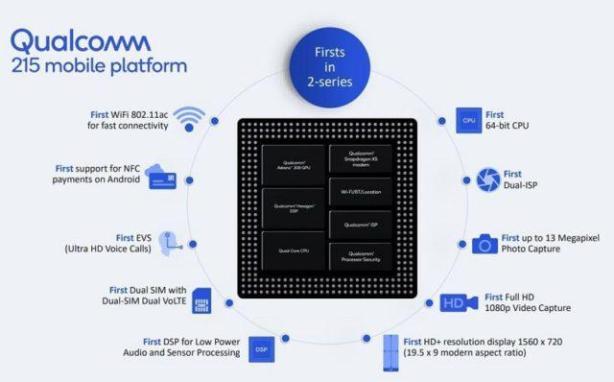 qualcomm snapdragon 215 - Qualcomm anuncia o Snapdragon 215, um chip para smartphone de baixo custo