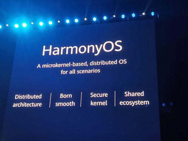 HarmonyOS 2021