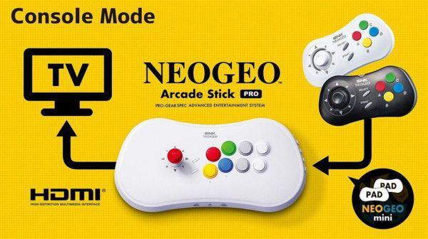 Neo Geo Arcade Stick Pro 2 - SNK anuncia o Neo Geo Arcade Stick Pro