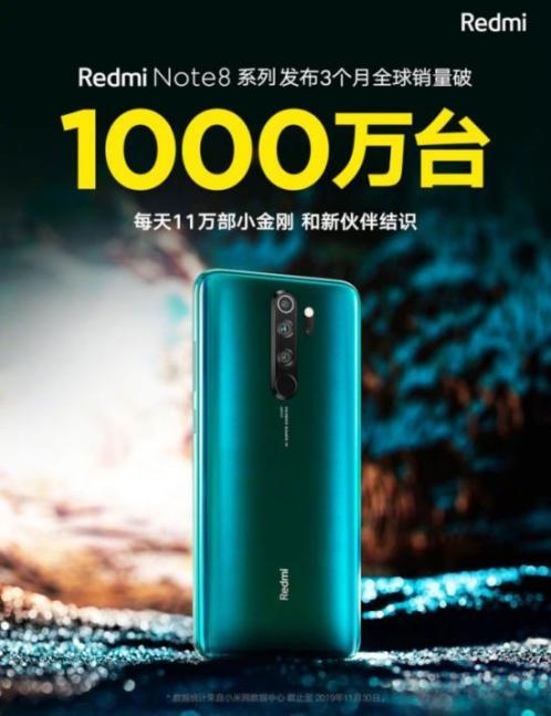 Redmi Note 8 - Xiaomi anuncia que vendeu mais de 10 milhões de unidade do Redmi Note 8