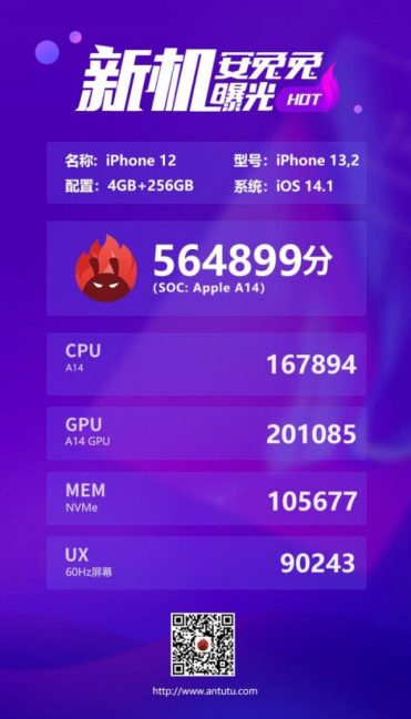 Benchmark iPhone 12 (2)