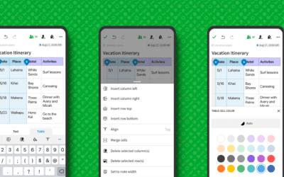 La edición de tablas llega a Evernote para iOS y Android