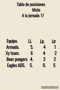 Liga Premier Estudiantil Voleibol Tehuacán