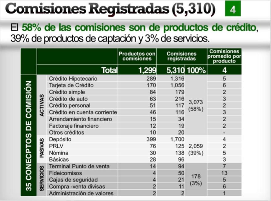 Ricardo-Monreal-Comisiones-Banco-Pruebas-1