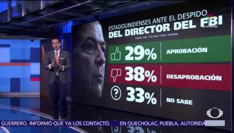 despido de James Comey, director del FBI, encuesta, NBC, WSJ