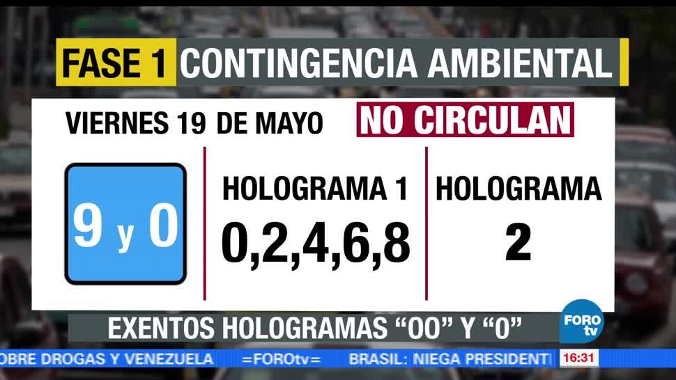 noticias, FOROtv, Valle de México, contingencia ambiental, fase 1, de contingencia ambiental por ozono
