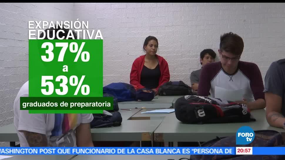 Educación Superior, America Latina, atraviesa, momento crucial, oferta educativa, itam