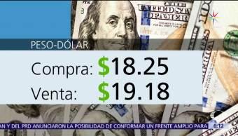 dólar, casas de cambio, Ciudad de México, 18.25