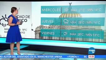 El clima, Raquel Méndez, Tiempo al tiempo, Frente Frío No 48
