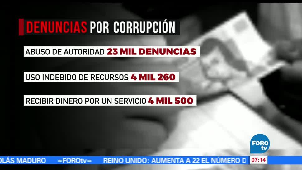 noticias, forotv, Presentan, app, Denuncia la corrupcion, Secretaría de la Función Pública
