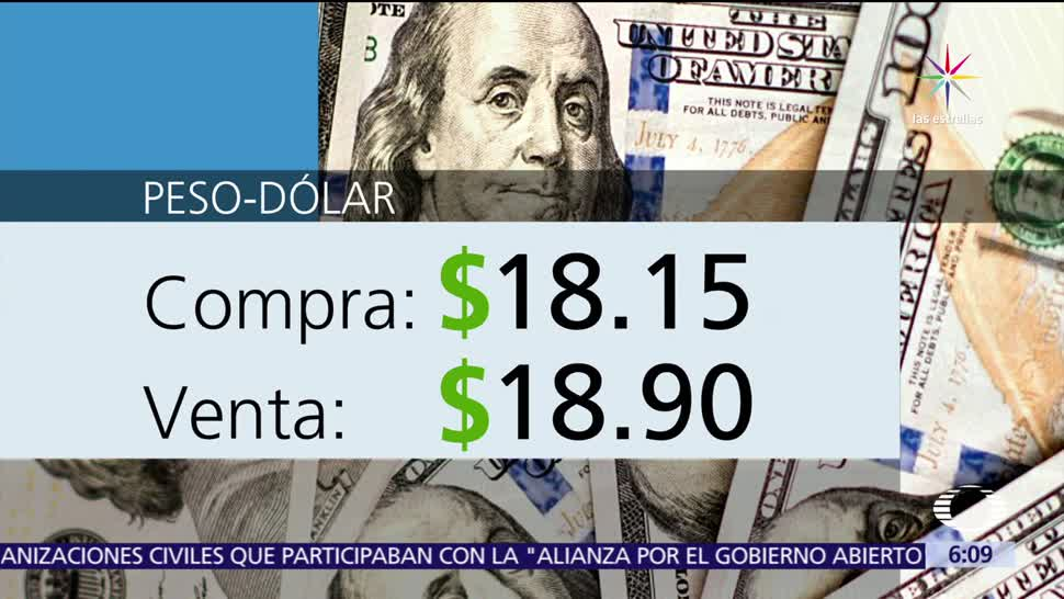 ventanillas bancarias, Ciudad de México, 18.90, 18.15