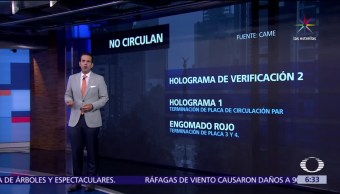 mala calidad del aire, fase I, contingencia, Valle de México, contaminantes