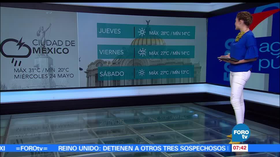 circulación anticiclónica, altas temperaturas, Ciudad de México, grados centígrados