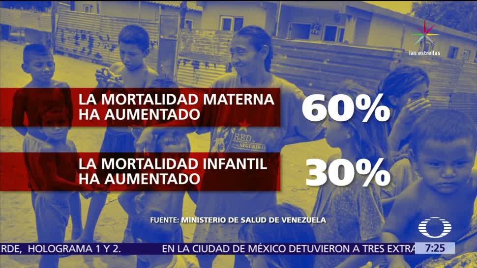 Escasez, alimentos, Venezuela, generalizada
