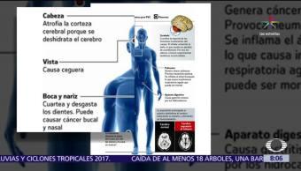 salud, consumo, activo, doctora Feggy Ostrosky