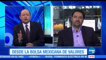 Ricardo López Sánchez, analista financiero, Pronostican, panorama