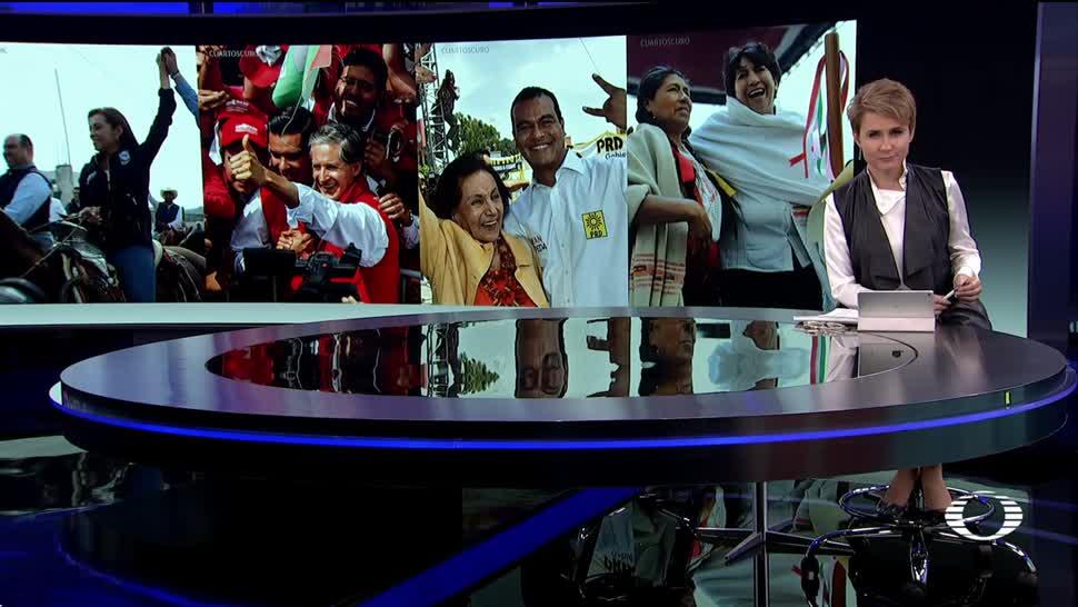 noticias, televisa, Inician, cierres de campañas, Edomex, estado de mexico