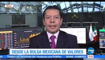 Carlos González, analista financiero, Pronostican, depreciación