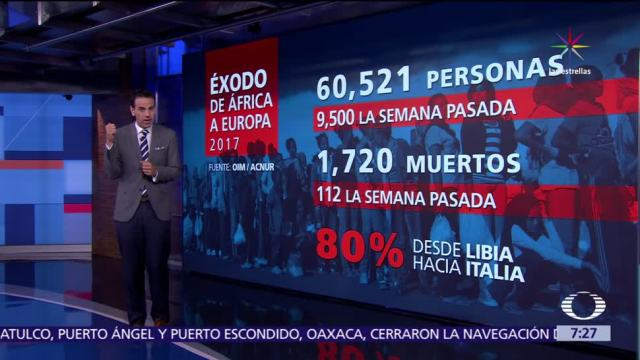 ACNUR, 60 mil inmigrantes, mar Mediterráneo, 2017