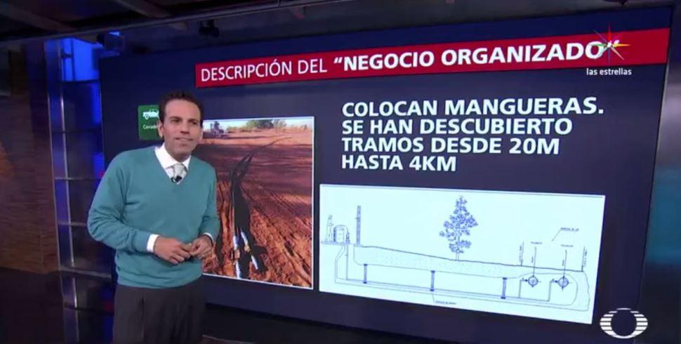 Huachicoleros conectan mangueras de hasta 4 km en los ductos