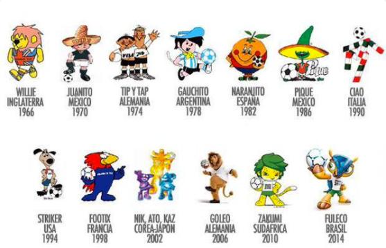 Mundiales de Futbol, Copa Mundial de Futbol, Futbol
