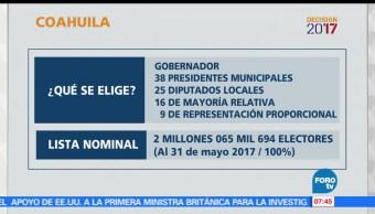 Coahuila, candidatos, gubernatura, gobernador, presidentes municipales