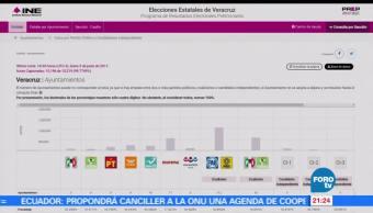 noticias, forotv, Cifras, elección, Veracruz, ganador en Veracruz