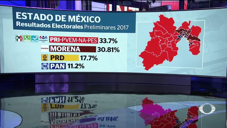 noticias, televisa, Cierre, PREP, Edomex, Instituto Electoral del Estado de México