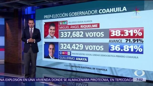 PREP, candidato del PRI, gubernatura de Coahuila, Miguel Ángel Riquelme, Guillermo Anaya