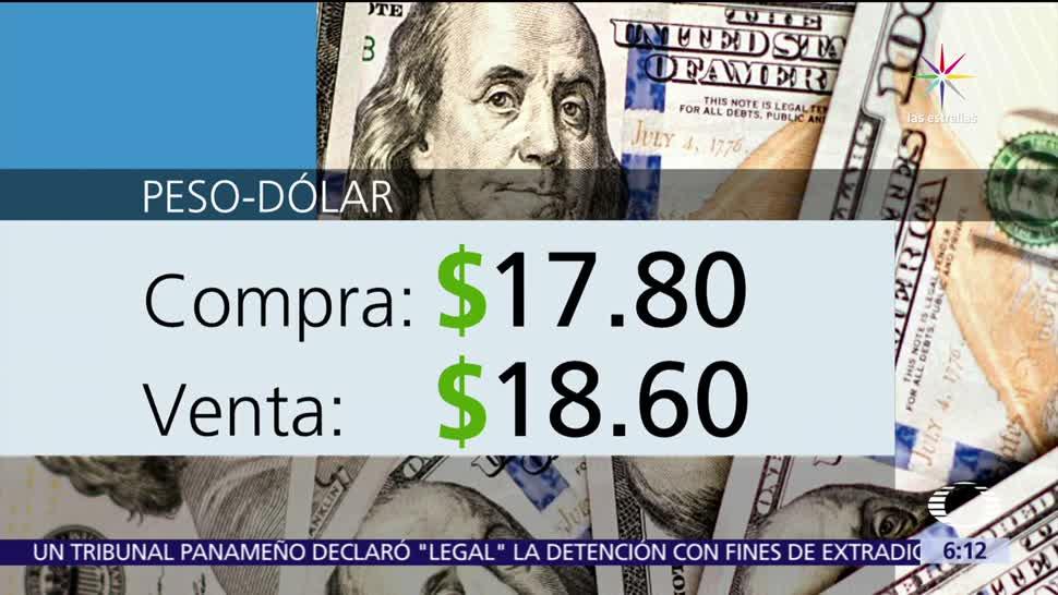 ventanillas bancarias, Ciudad de México, 17.80 , dolar