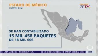 Instituto Electoral, Estado de México, solicitud de Morena, recuento total, votos