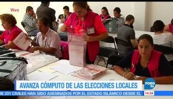 noticias, forotv, Avanza, cómputo, elecciones, Nayarit