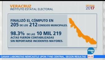 Contabilizan, 98.3%, votos, Veracruz, conteo, votos