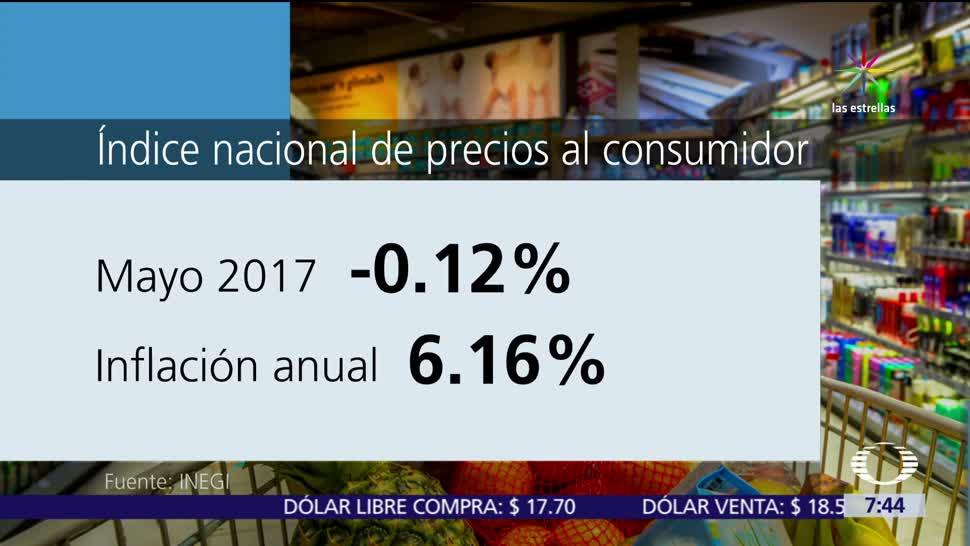 Inflación, reduce, durante, mayo