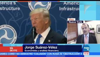 noticias, forotv, Jorge Suarez-Vélez, analiza, situación, exdirector del FBI