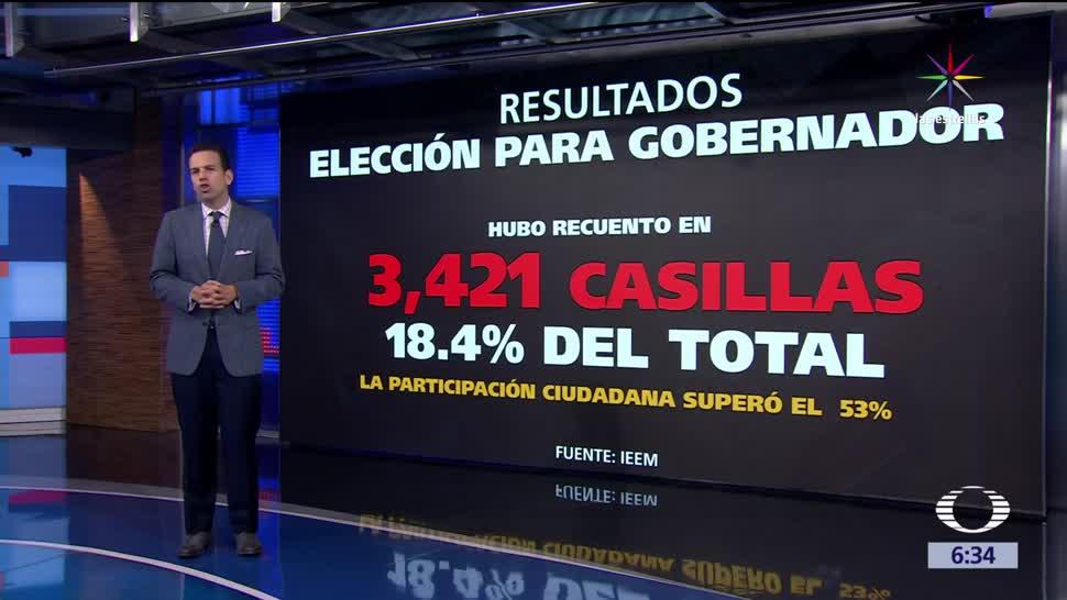 Instituto Electoral, Estado de México, Alfredo del Mazo, Delfina Gómez, elección para gobernador