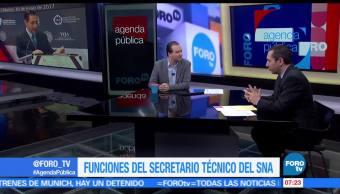 Ricardo Salgado Perillat, funciones, secretario técnico, Sistema Nacional Anticorrupción