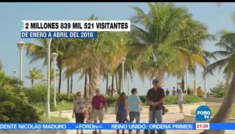 Turismo, fronterizo, proveniente, México, turistas, visitantes EU