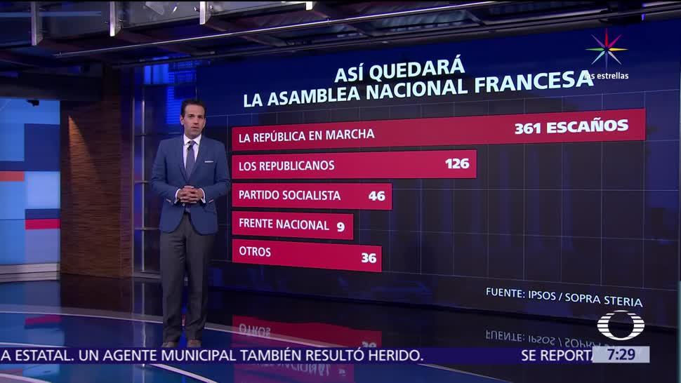partido de Emmanuel Macron, Asamblea Nacional, Francia, elecciones legislativas