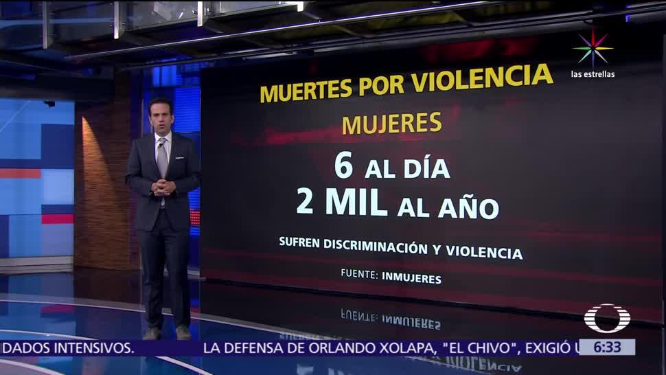mujeres, niñas, violenta, México, Instituto Nacional de las Mujeres