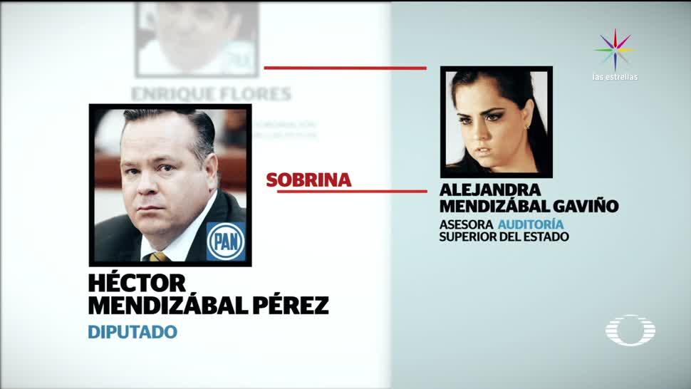 Red, corrupción, Auditoría, Superior, SLP, conflicto de intereses
