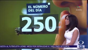 El número del día. 250 millones, consumieron, drogas